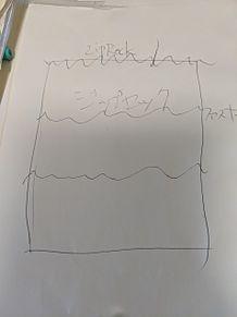 ジップロックのアイデアの画像(イデアに関連した画像)
