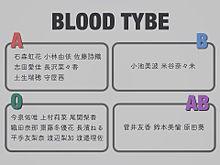 [  欅坂46 血液型別メンバー表  ]の画像(O型に関連した画像)
