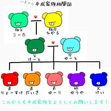 平成家族相関図の画像(プリ画像)