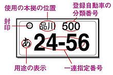 ナンバープレートの意味の画像(雑学に関連した画像)