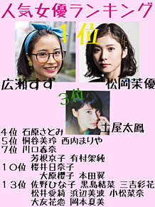 女優選挙♡結果発表の画像(プリ画像)
