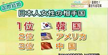 国際結婚で韓国が1位!!!の画像(国際結婚に関連した画像)