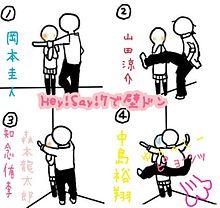 Hey!Say!7 壁ドンの画像(プリ画像)