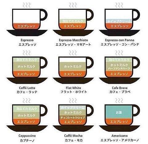 カプチーノ カフェラテ 違い コーヒー 種類の画像 プリ画像