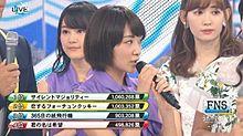 生田絵梨花 生駒里奈 小嶋陽菜の画像(プリ画像)