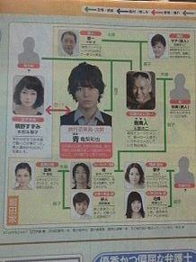 東京バンドワゴン 相関図の画像(ミムラに関連した画像)