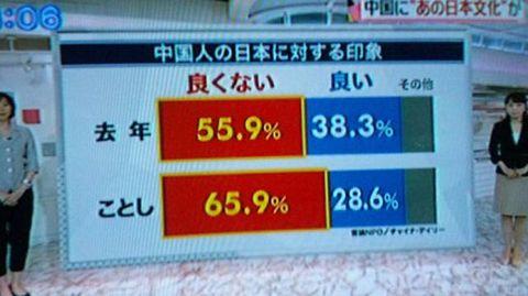 中国人から見た日本の画像(プリ画像)