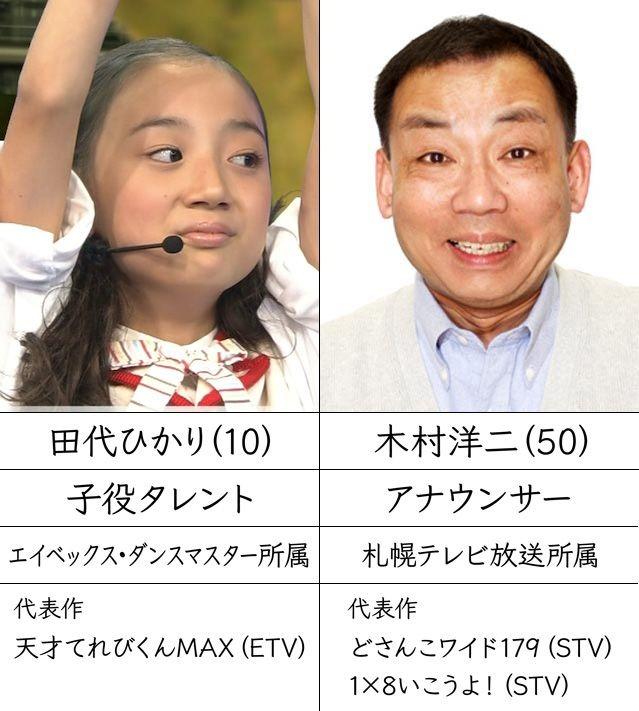 木村洋二の画像 p1_36