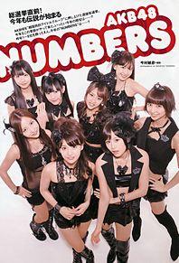 AKB48 プリ画像
