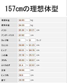 163 センチ 理想 体重