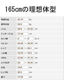 体重 165 センチ 女性 平均 身長165cm女性の平均体重・理想体重は?165センチの標準体重・モデル体重も