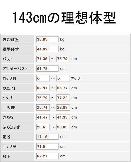 体重 160 女性 平均 センチ