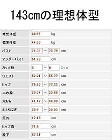151 平均 体重 センチ 身長 身長151センチ女性の平均体重を徹底調査