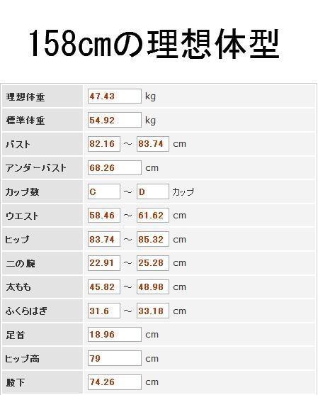 身長 158 センチ 体重