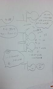 リアル男子高校生の日常1の画像(プリ画像)