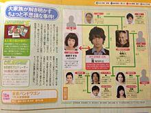 東京バンドワゴンの画像(ミムラに関連した画像)