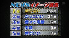 NEWS 変ラボ プリ画像