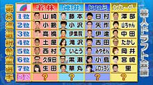 乃木坂46 生田絵梨花 アメトーーク ドラフト プリ画像