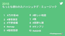 西野七瀬 乃木坂46 2018もっとも使われたハッシュタグの画像(ハッシュタグに関連した画像)