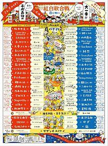 紅白 西野七瀬 乃木坂46 なーちゃん 欅坂46 AKB48の画像(DAOKOに関連した画像)