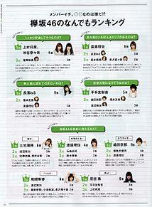 平手友梨奈 欅坂46 keyakiの画像(上村莉菜に関連した画像)