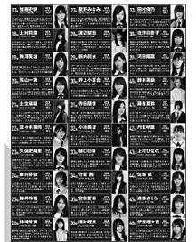 坂道シリーズ 総選挙2019 ブブカ 乃木坂46 日向坂46の画像(丹生明里に関連した画像)