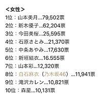 白石麻衣 乃木坂46 ベストジーニストの画像(滝沢カレンに関連した画像)