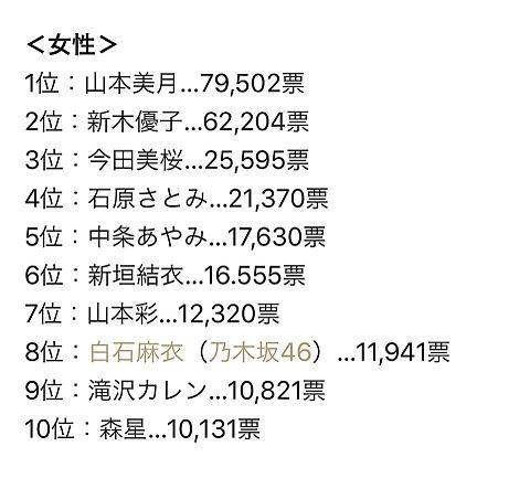 白石麻衣 乃木坂46 ベストジーニストの画像 プリ画像