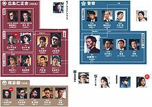 西野七瀬 乃木坂46 孤狼の血 なーちゃん 相関図の画像(斎藤工に関連した画像)