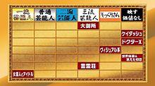 西野七瀬 乃木坂46 永山絢人 櫻坂46 格付けチェックの画像(ゴールデンボンバーに関連した画像)