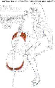 ムジエ・ノヴァ 6本弦電子 ex ヴァチカンストラディバリウスの画像(日高のり子に関連した画像)