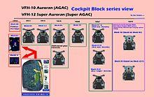 【第14版】VFH-10 オーロラン 操縦区画の開発系統図の画像(Robotechに関連した画像)
